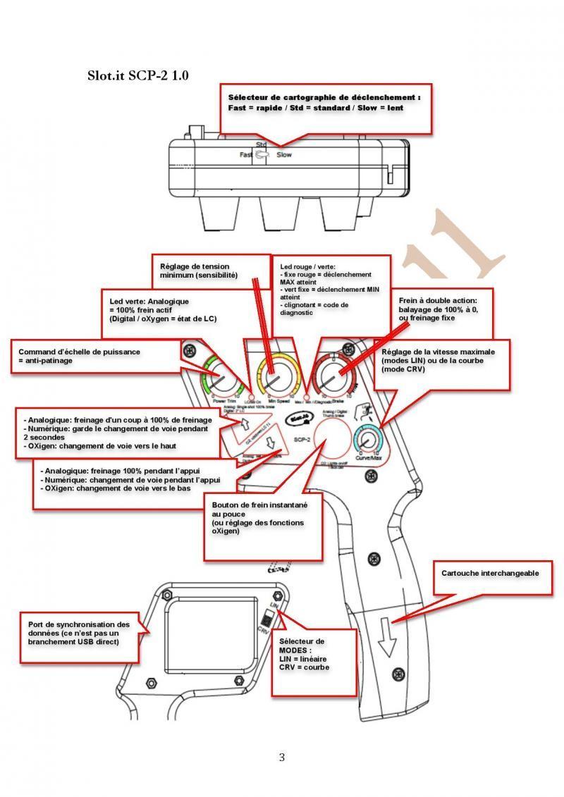 Manuel en français Poignée SLOT IT SCP-2 page 3/23