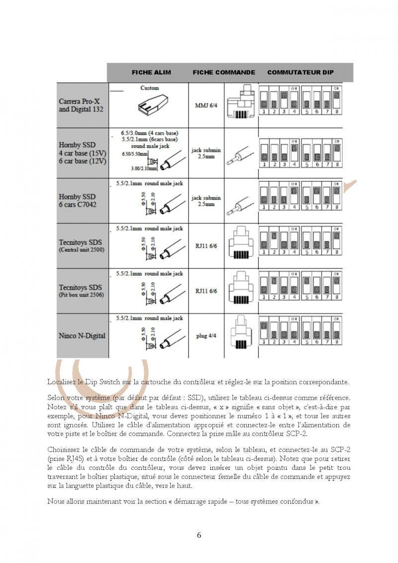 Manuel en français Poignée SLOT IT SCP-2 page 6/23