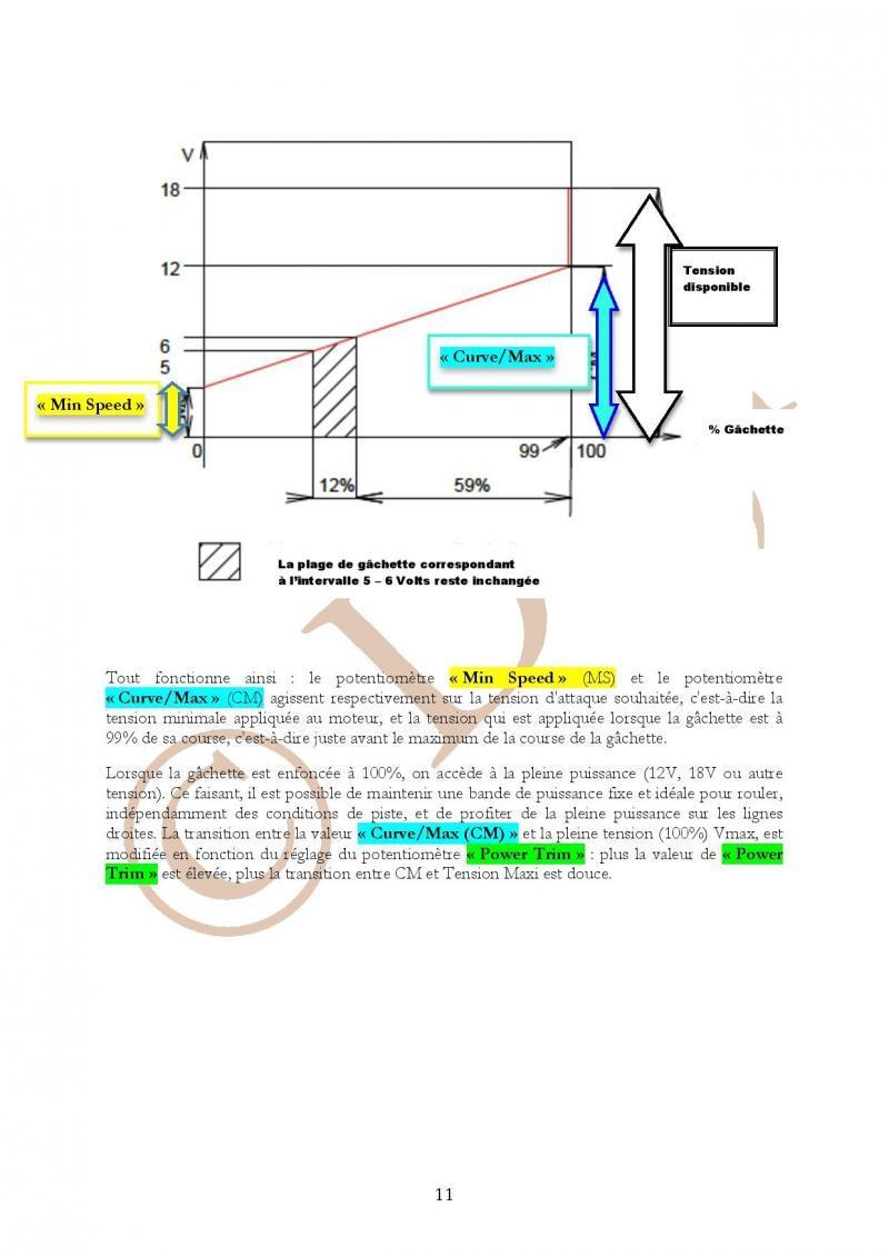Manuel en français Poignée SLOT IT SCP-2 page 11/23