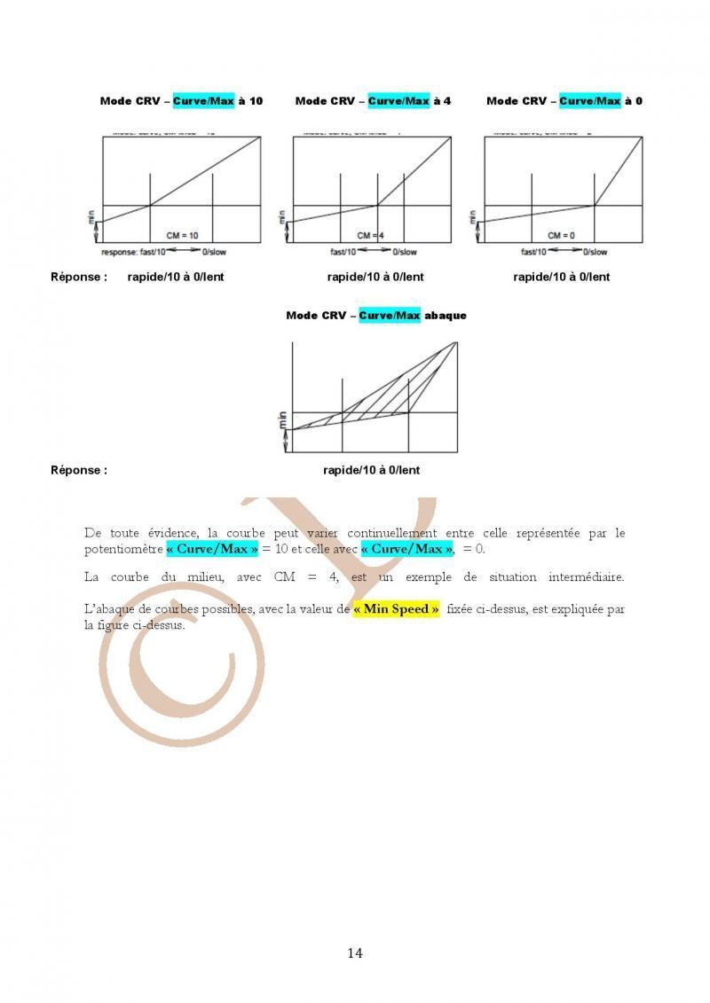 Manuel en français Poignée SLOT IT SCP-2 page 14/23