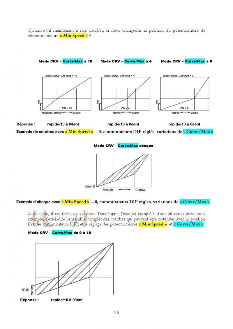 Manuel en français Poignée SLOT IT SCP-2 page 15/23