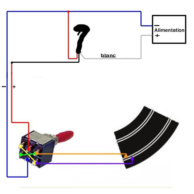 alimentation d 39 une piste et changement de polarit pour poign e franceslotforum. Black Bedroom Furniture Sets. Home Design Ideas